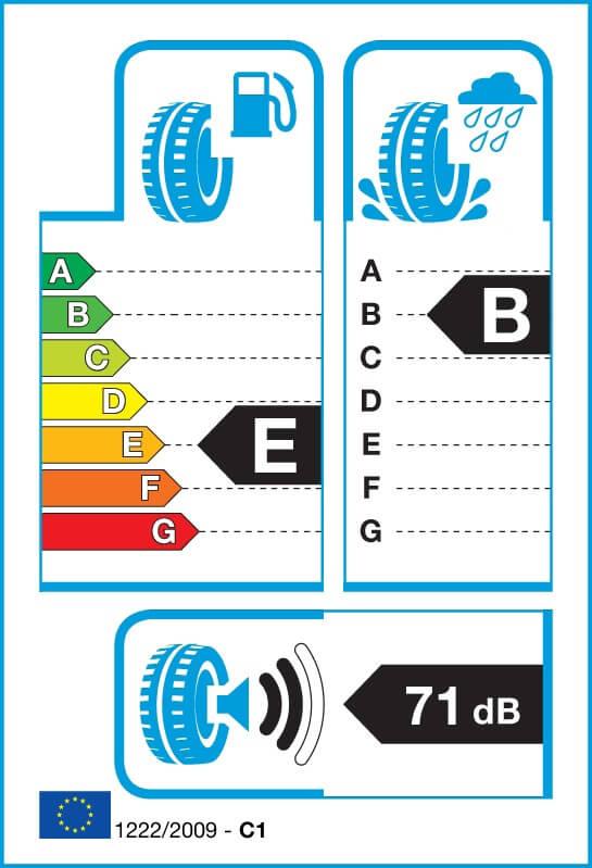 Effizienz E Sicherheit B Lärmschutz 72db