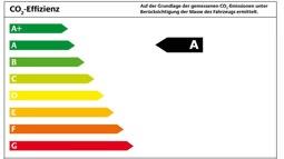 CO2 Effizienzklasse A