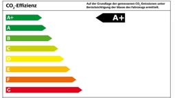 CO2 Effizienzklasse A+