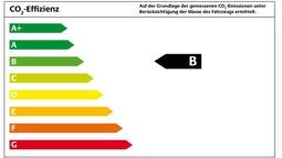 CO2 Effizienzklasse B