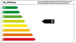 CO2 Effizienzklasse C