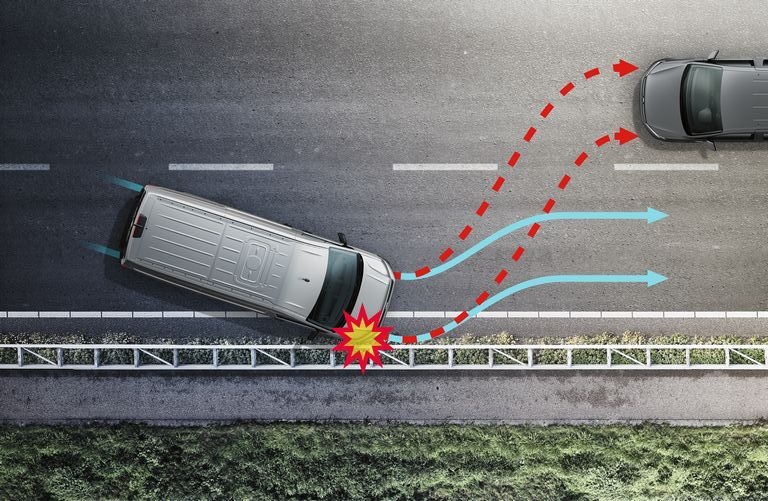 Volkswagen Crafter Sicherheitssysteme - Multikollisionbremse