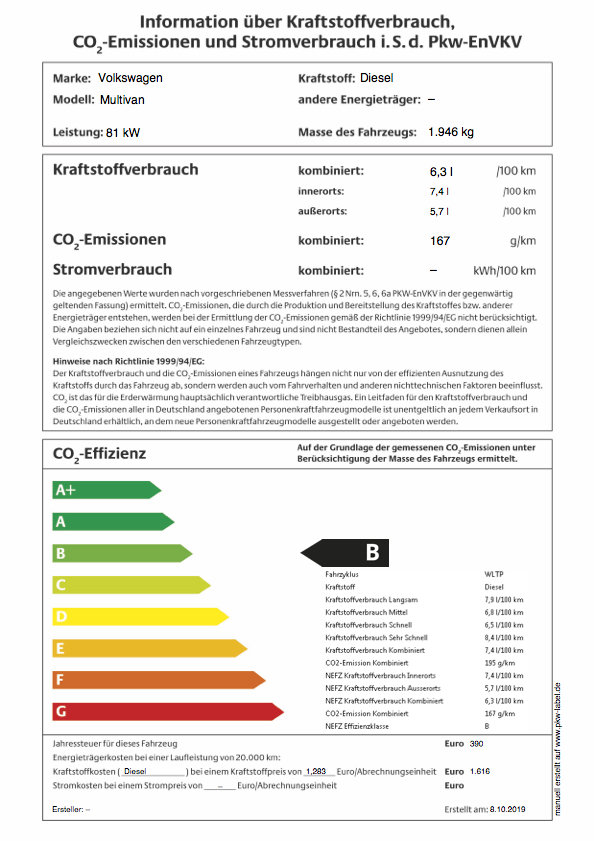 PKW Label Multivan T6.1 Diesel 81 kW