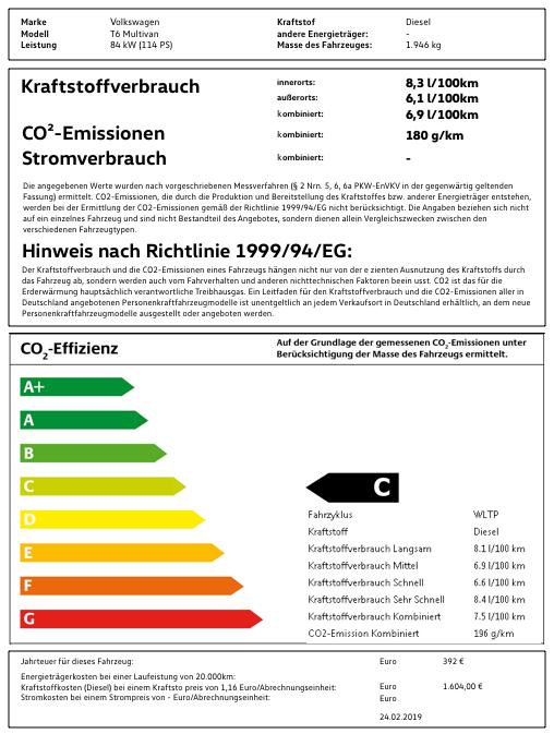 Volkswagen Multivan Family Kraftstoff verbrauch, CO2-Emissionen und Stromverbrauch